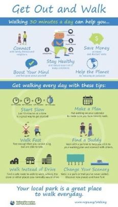 Walking Recommendations